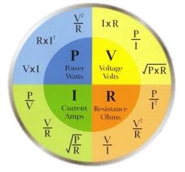график сечения проводов