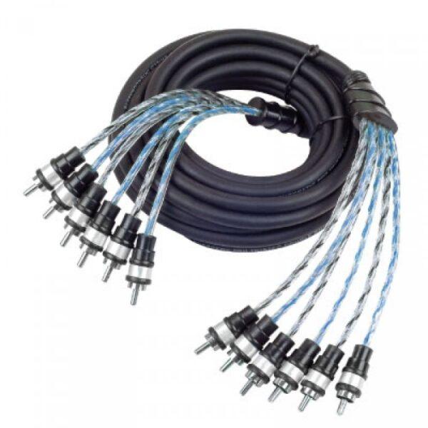 RCA кабель MTR 65